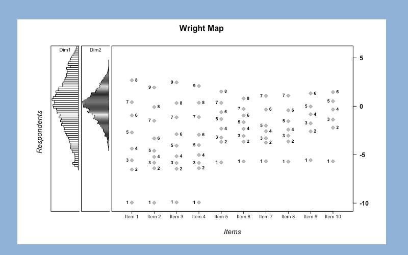 WrightMap